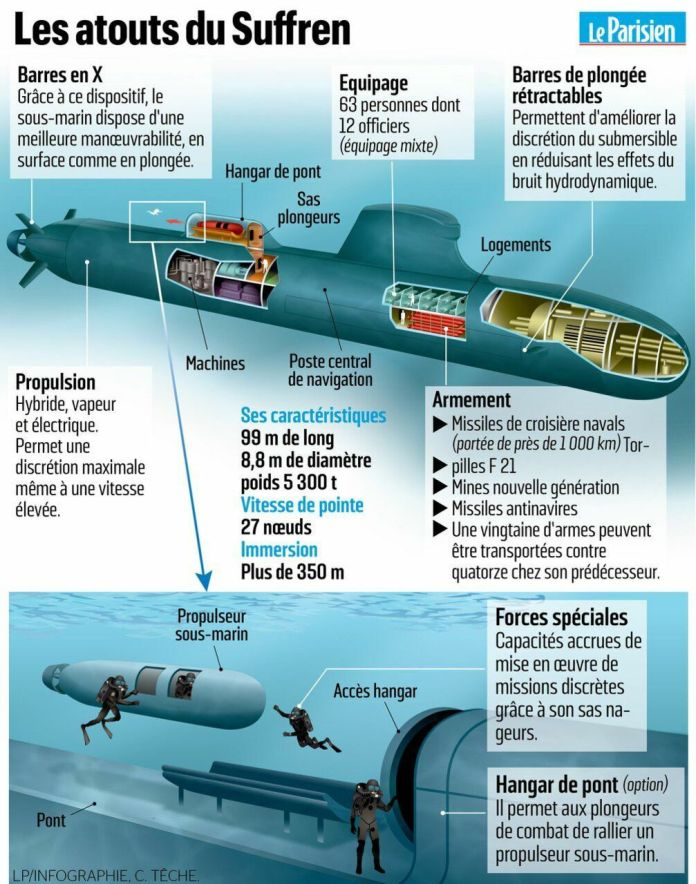 Macron officially launches Suffren, the new French nuclear submarine