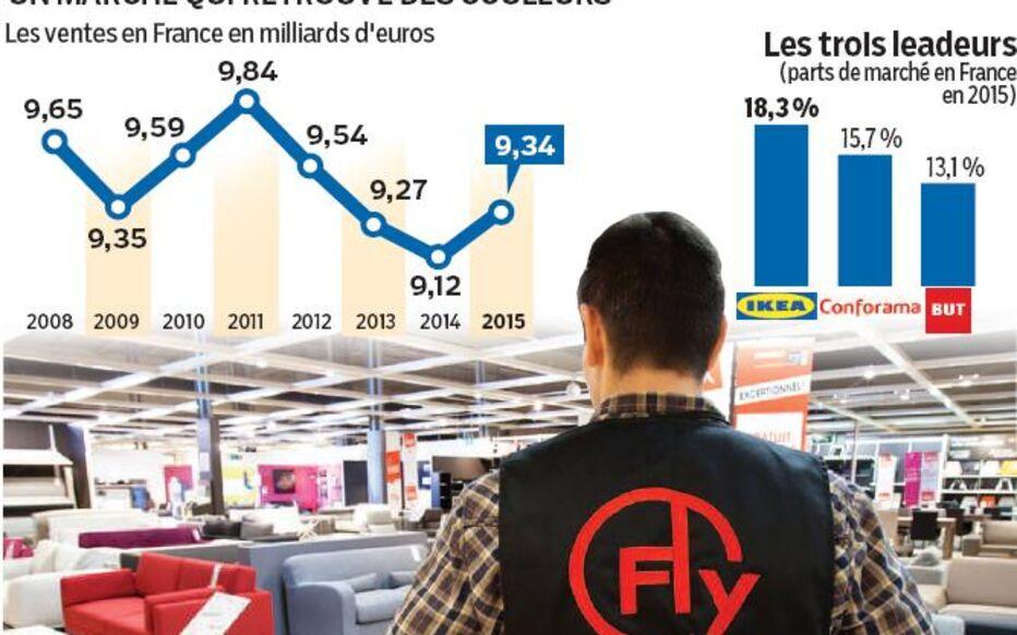 les magasins fly redecollent le parisien