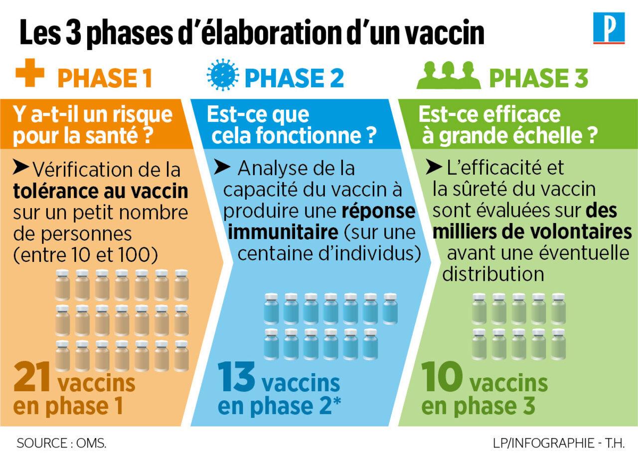Covid-19 : le Brésil suspend ses essais de vaccin chinois après un « incident grave »