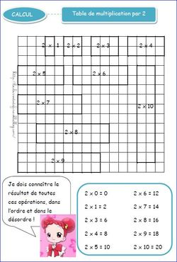 La table de multiplication par 2