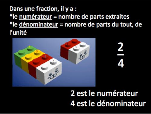 Les fractions en CM1 (vidéos, diaporamas, manipulations légo)
