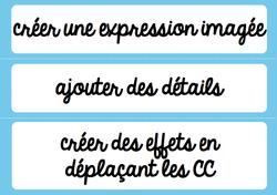 Affichage du menu ÉCRIRE...