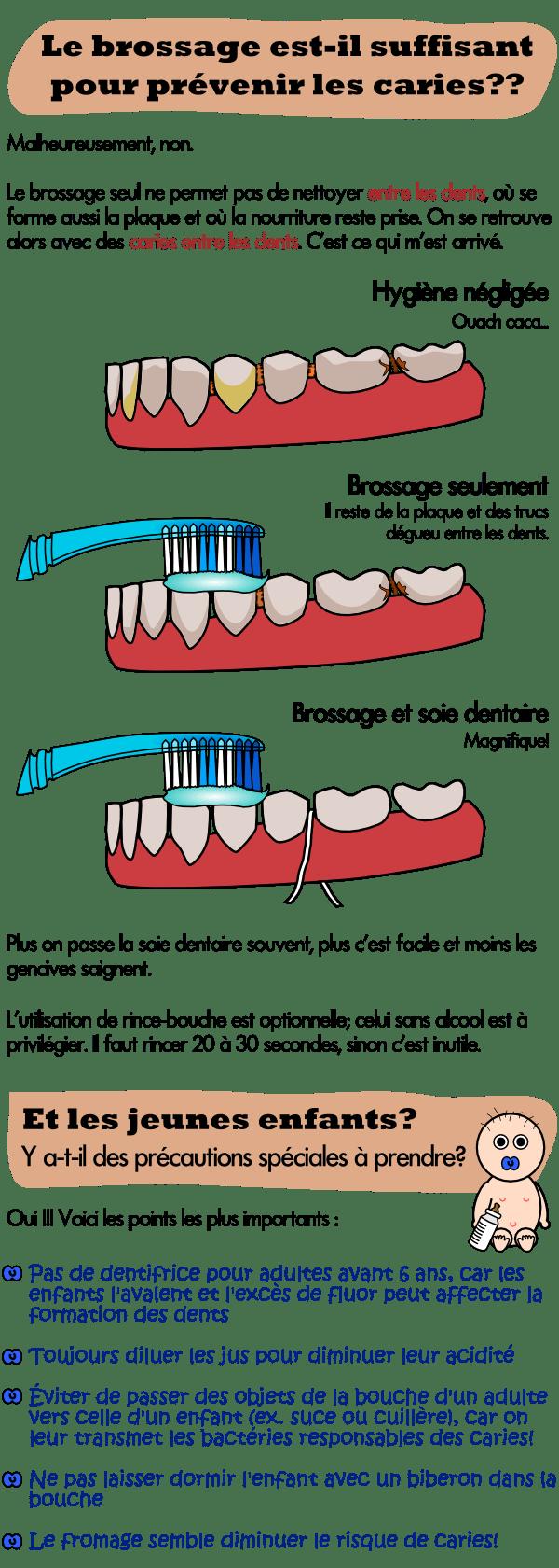 Brossage , soie dentaire , rince-bouche , fluor et hygiène dentaire chez les enfants