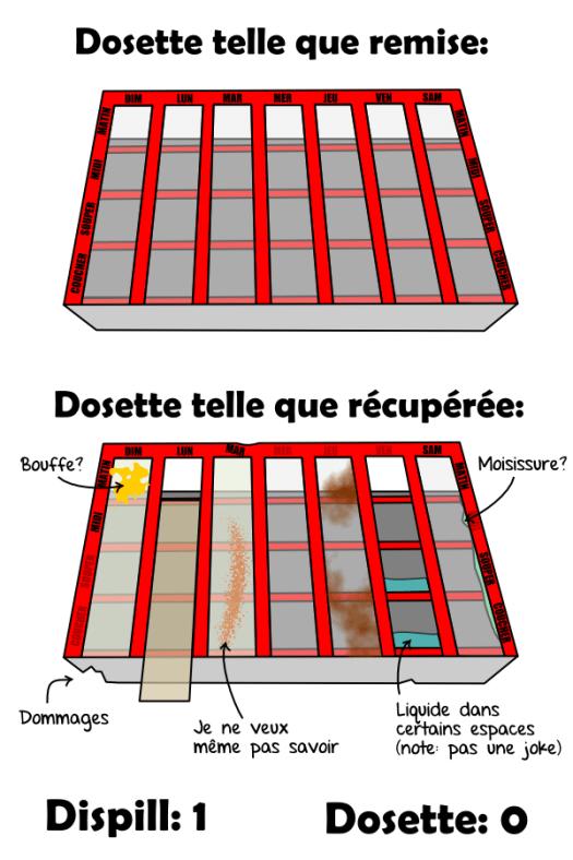 dosette