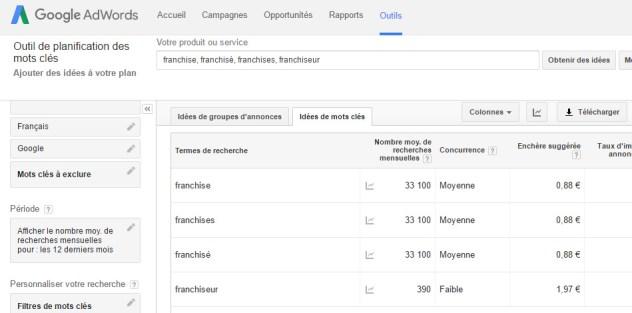 franchise google keyword tool