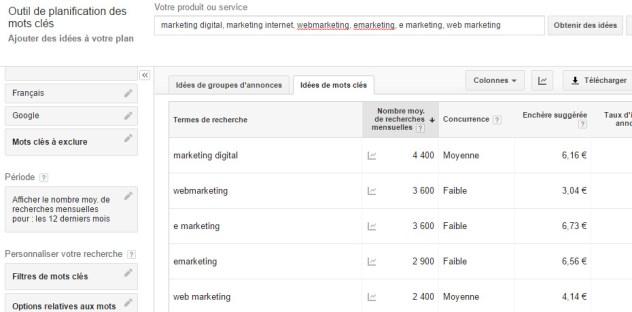 google keyword planner webmarketing