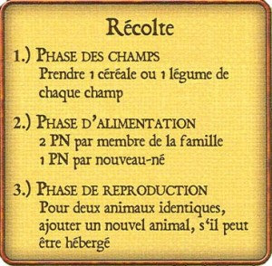 La description de la phase de récolte du plateau de jeu.