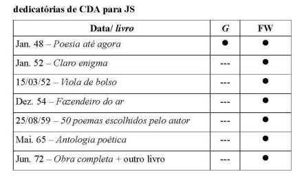 Cor. JS- CDA_Page_1