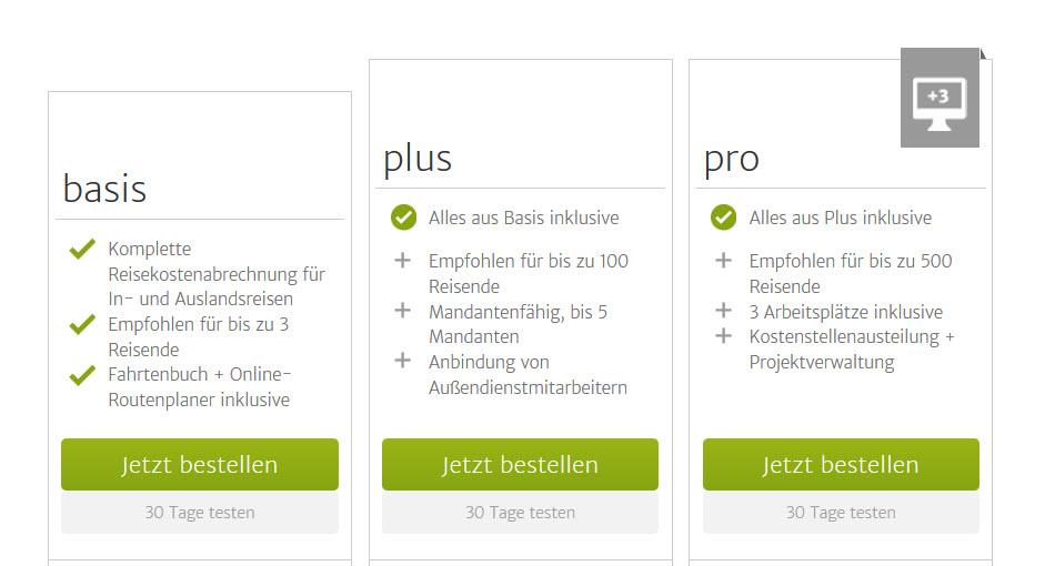 Lexware Reisekosten Update Überblick Varianten