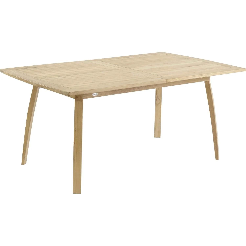 Table Basse Ovale Leroy Merlin