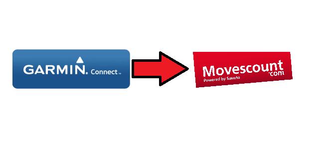 Transférer vos activités Garmin Connect sur Movescount de Suunto