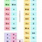 Comment apprendre l'alphabet russe facilement en une demi journée