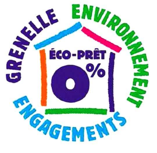 Liste travaux éligibles pour un éco-prêt à taux zéro