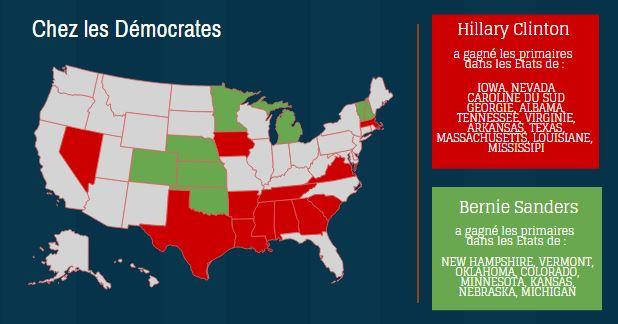 primaires-democrates