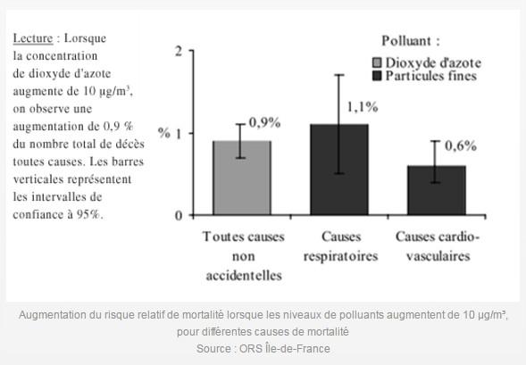 mortalite-pollution