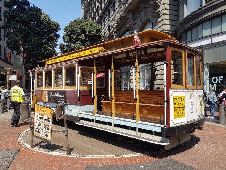 Cable car à San Francisco