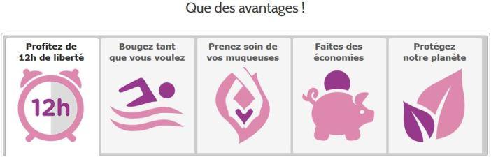 avantage_cup_menstruelle