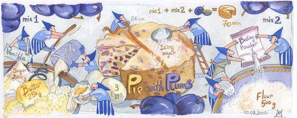 Muratova-plumcake-blog
