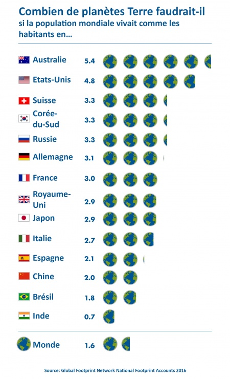 How-many-planets-french-text-lg
