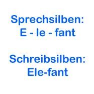 Sprech- und Schreibsilben