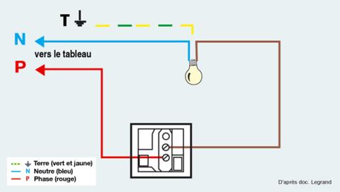 interrupteur-simple-schema-branchement-electrique-523-p3