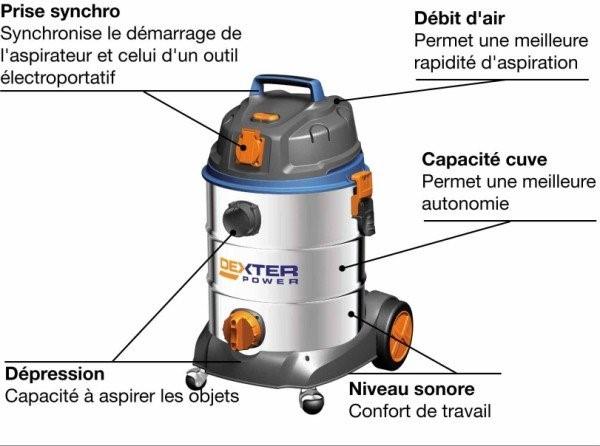 Qu'est ce que les kPa pour un aspirateur ? Dépression d'un