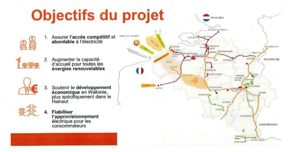 Objectif du projet Boucle du Hainaut