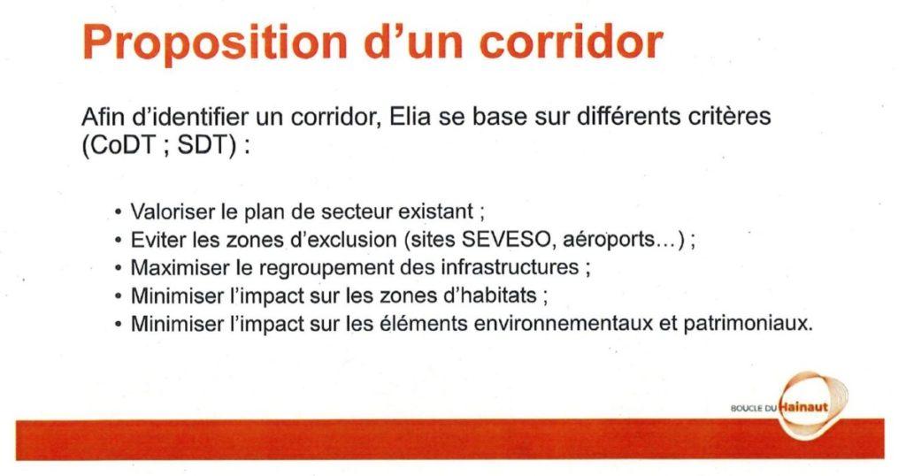 ELIA CCATM - Le corridor de 200 m