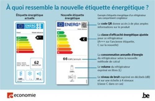 Label énergie électrique