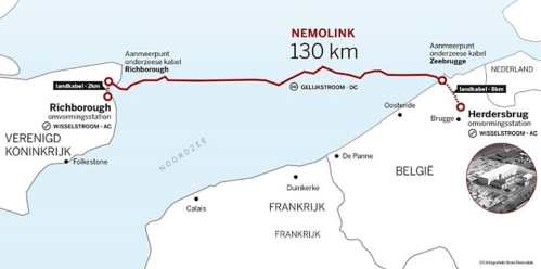 ELIA - Nemolink