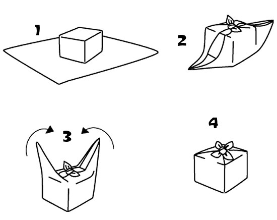 Image result for paquet cadeau tissu japonais