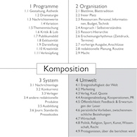 KatSysDiss2012