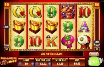 Slot Online, appuntamento con la fortuna