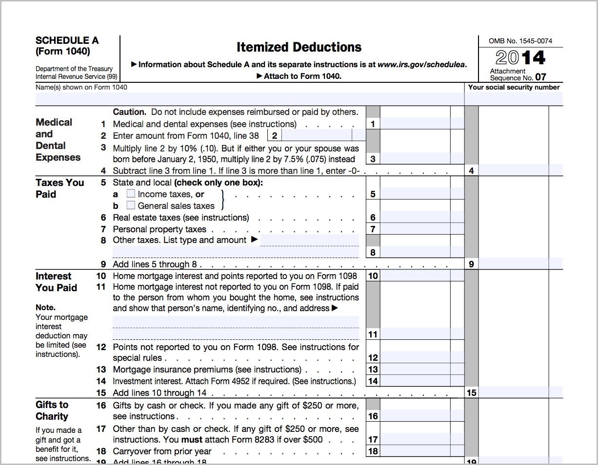 Irs Forms Deductions