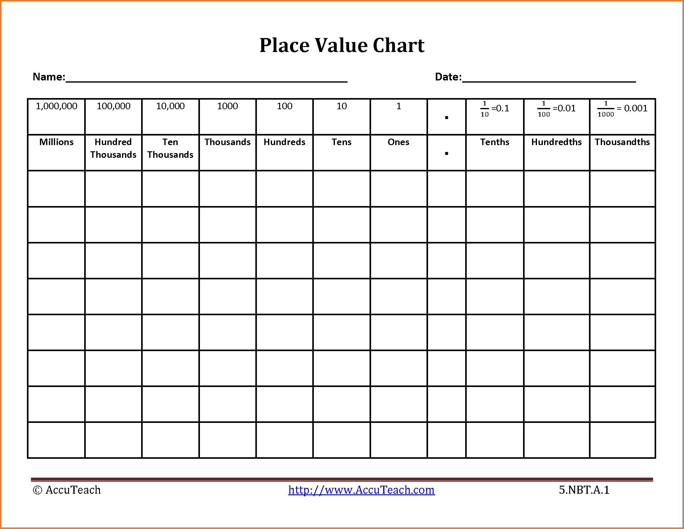 Adverbs Of Place Worksheet Grade 2