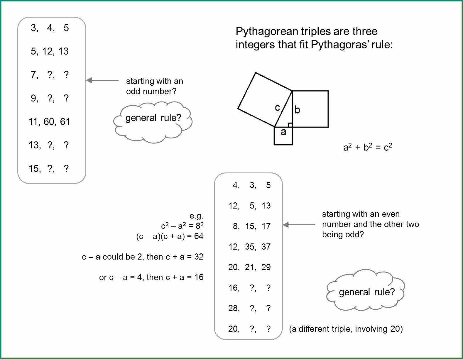 Order Of Operations With Fractions Worksheet