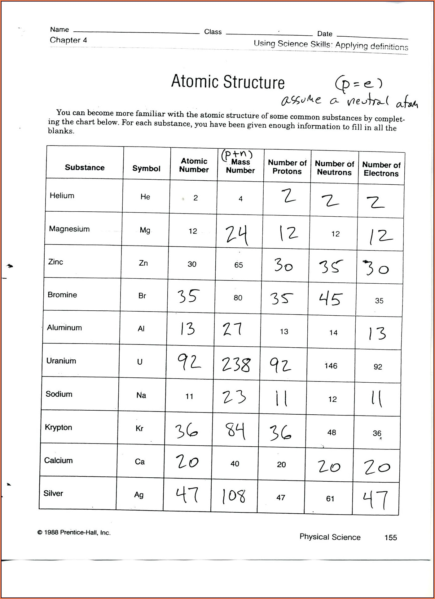 Periodic Table Trends Worksheet Answers Chemistry A Study
