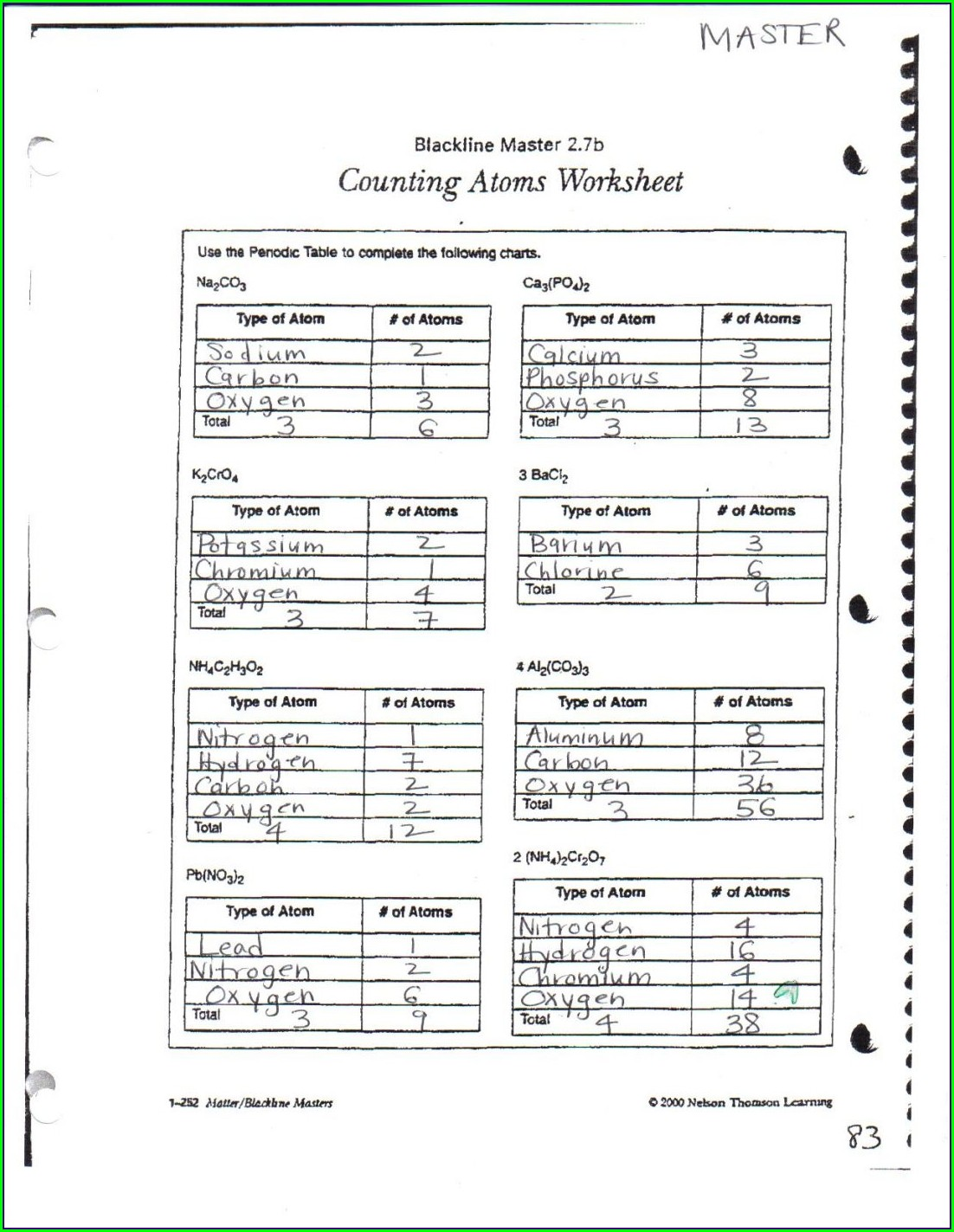 Science Matter Periodic Table Worksheet Handout Answers