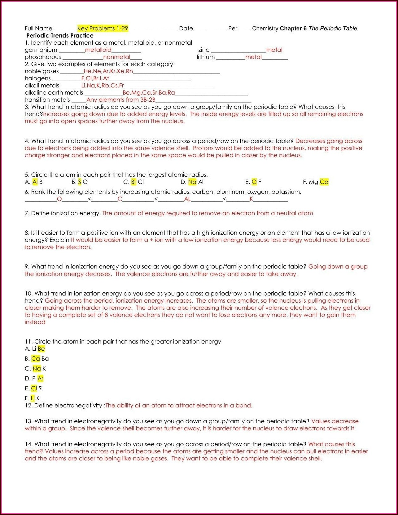 Atoms And The Periodic Table Worksheet Answer Key