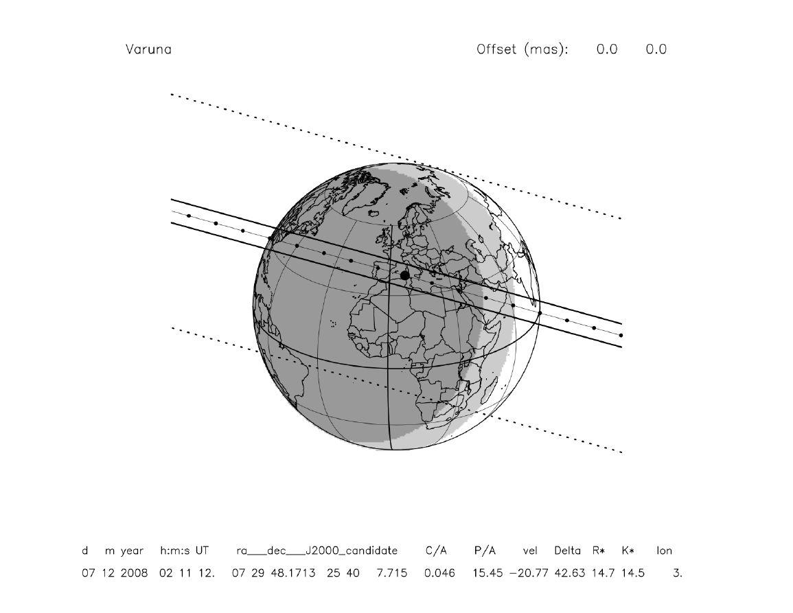 Varuna Stellar Occultation Night 6 To 7 December
