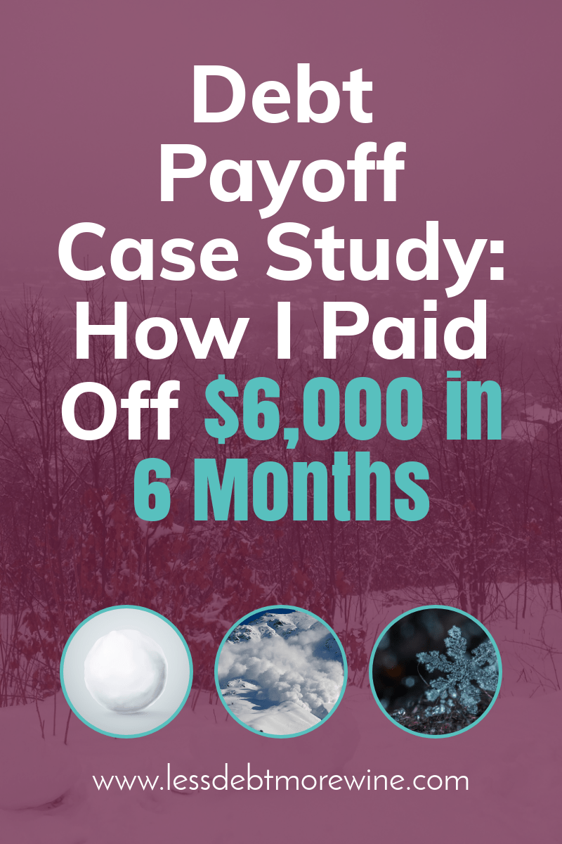 How I used the Debt Nor'Easter Method to pay off $6,000 of credit card debt in 6 months.