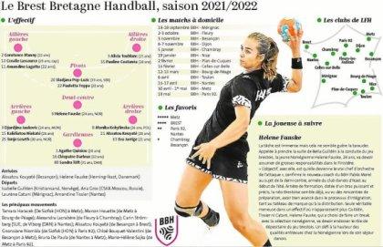 Handball Brest Bretagne.  Brestois threat their crown – Brest Bretagne handball