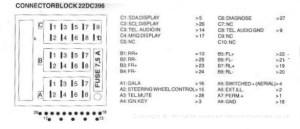carpcgalleryfilesthecarsribvauxhallwiringVauxhall Opel ISO Radio Contector Wiring 22DC396