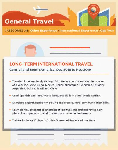 An infographic explaining how to write a General Travel listing –one way to explain a gap year on your resume.