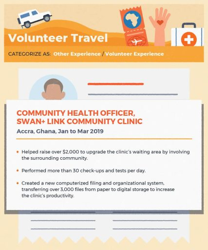 An infographic explaining how to write an extended Volunteer Experience listing –one way to explain a gap year on your resume.