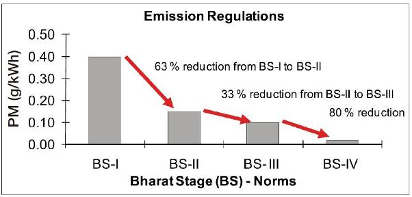 merits of emission regulation.jpg
