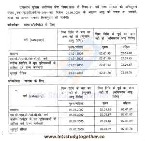 Rajasthan Police Recruitment 2017 Eligibility Criteria