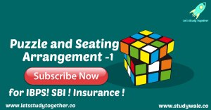 Puzzles and Seating Arrangements Part -1 ( Video Solution)