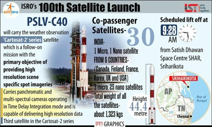 ISRO to launch 100th satellite into orbit