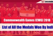 Commonwealth Games (CWG) 2018 : List of All 66 Medals Won By India